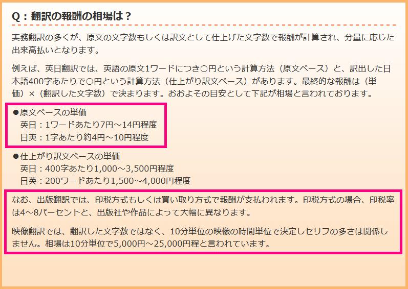 「アメリアFAQ」翻訳報酬相場