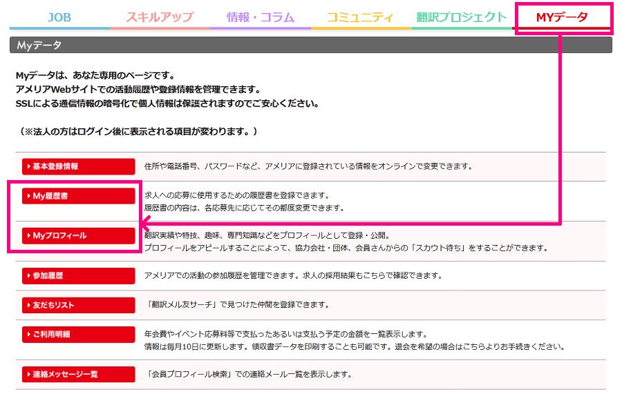 翻訳者ネットワーク「アメリア」Myデータ