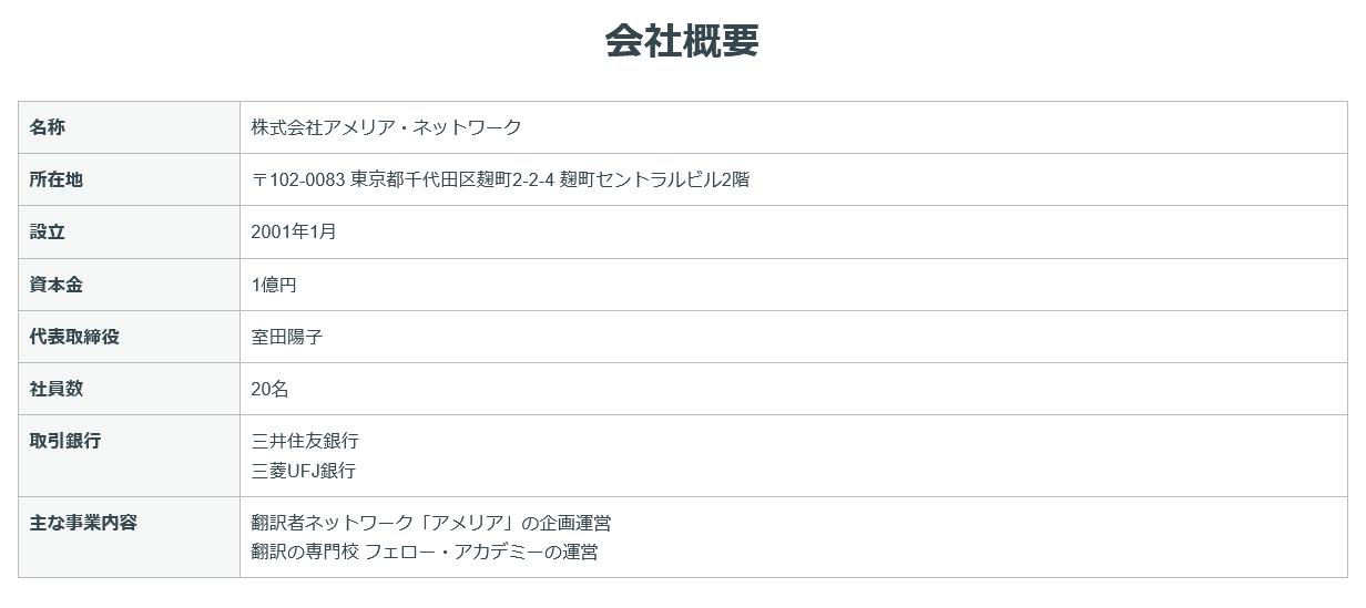 翻訳者ネットワーク アメリア会社概要