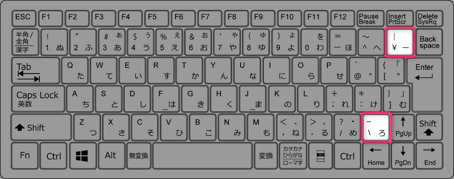「_\ろ」と書かれたキー(または上側の「 ¥-」と書かれたキー)