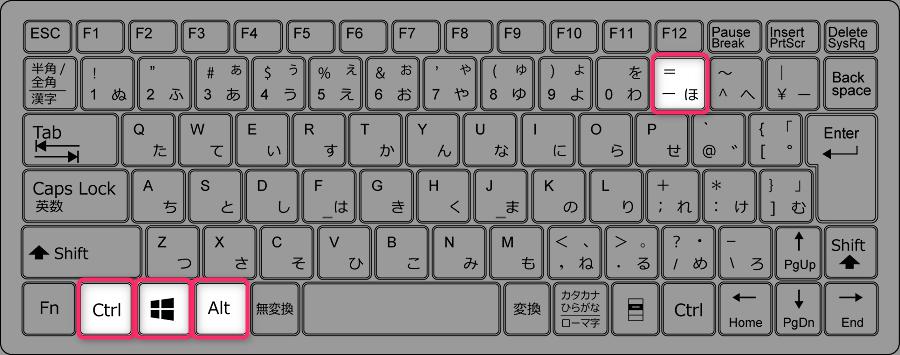 ドイツ語のキーボード設定で半角バックスラッシュを入力 右Alt無い場合