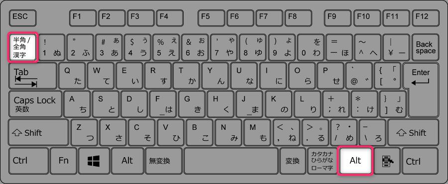 スペイン語のキーボード設定で半角バックスラッシュを入力