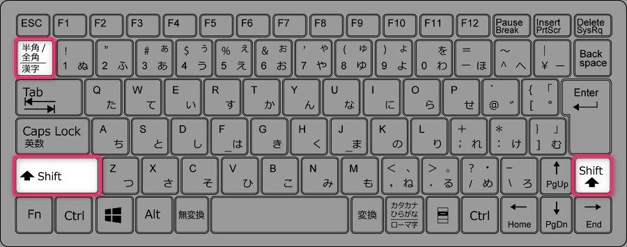 「フランス語(カナダ)」(マルチリンガル標準)のキーボード設定で半角バックスラッシュを入力