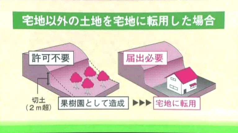 ユーキャン宅建士講座 講義動画の例