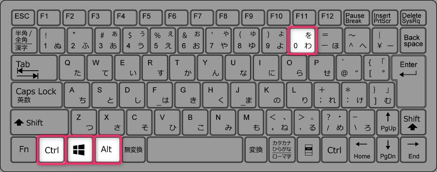 Ctrl+Windows+左Alt+0