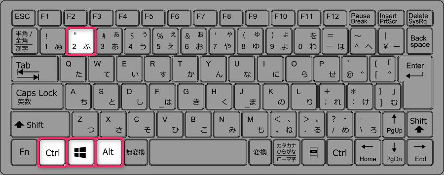 Ctrl+Windows+左Alt+2