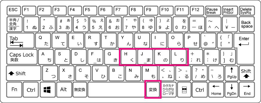 矢印キーの代わりに使っている自作ショートカットキー