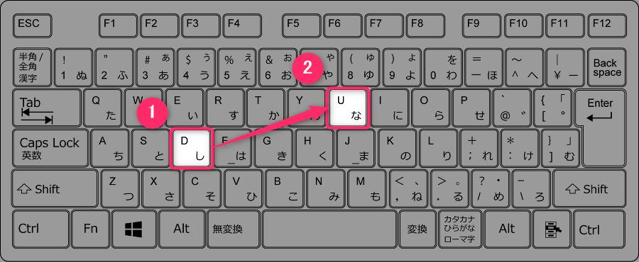 パソコン等のローマ字入力で「づ」を入力する