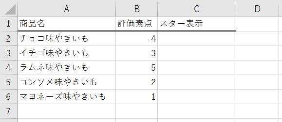 エクセル 商品名ごとの評価素点を記した表の例