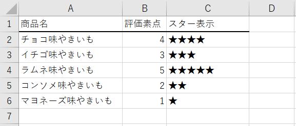 エクセル 評価素点を星の数で表現