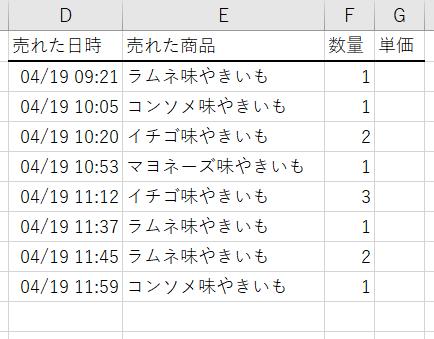 エクセル 販売実績表