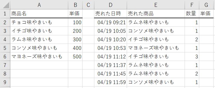 エクセル 単価を記した一覧は左にある