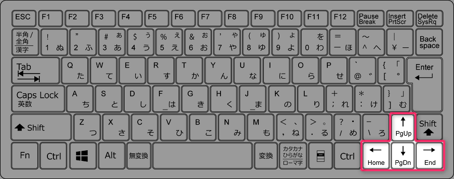 矢印キーの位置(ノートPC)