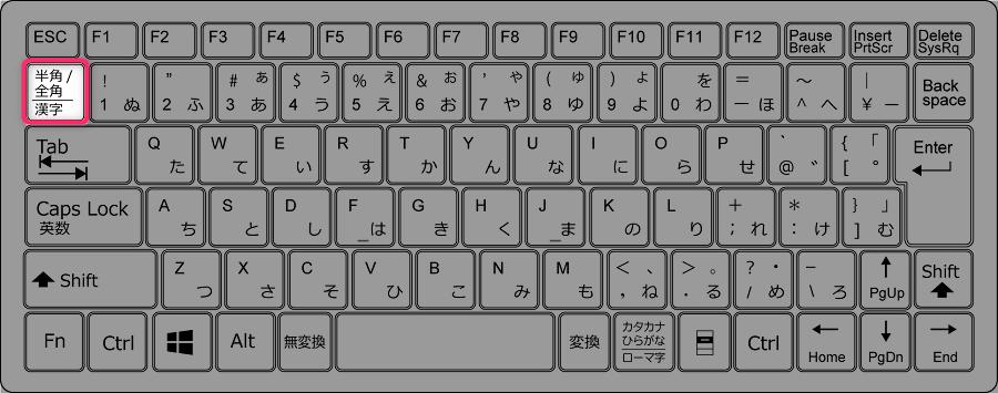 「フランス語(カナダ)」(マルチリンガル標準)のキーボード設定で半角スラッシュを入力