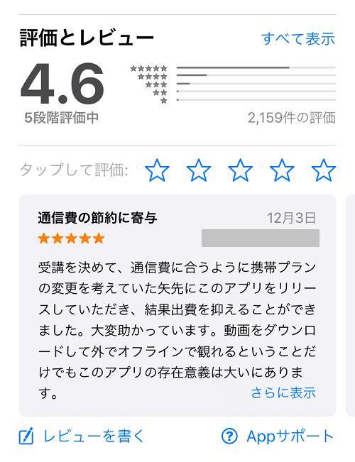 スタディング アプリの評価