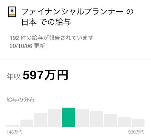 Indeed ファイナンシャルプランナー 年収