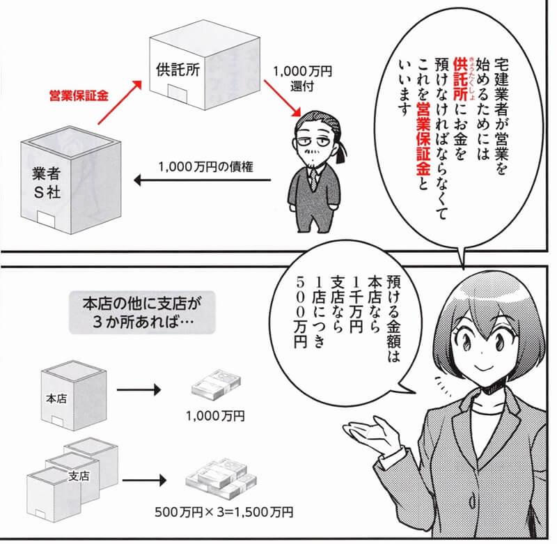 日本経済新聞出版『うかる!マンガ宅建士入門』適宜、響子がわかりやすくレクチャー