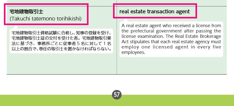 不動産事業者のための国際対応実務マニュアルから「宅地建物取引士」記載部分を引用