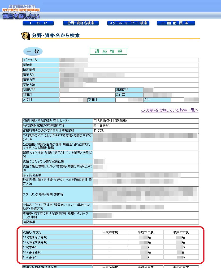 合格率「公的データ」の例