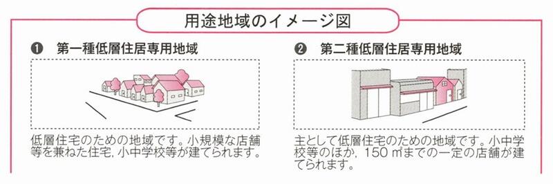 『どこでも学ぶ宅建士 基本テキスト』図表やイラストが数多く、効果的に用いられている3