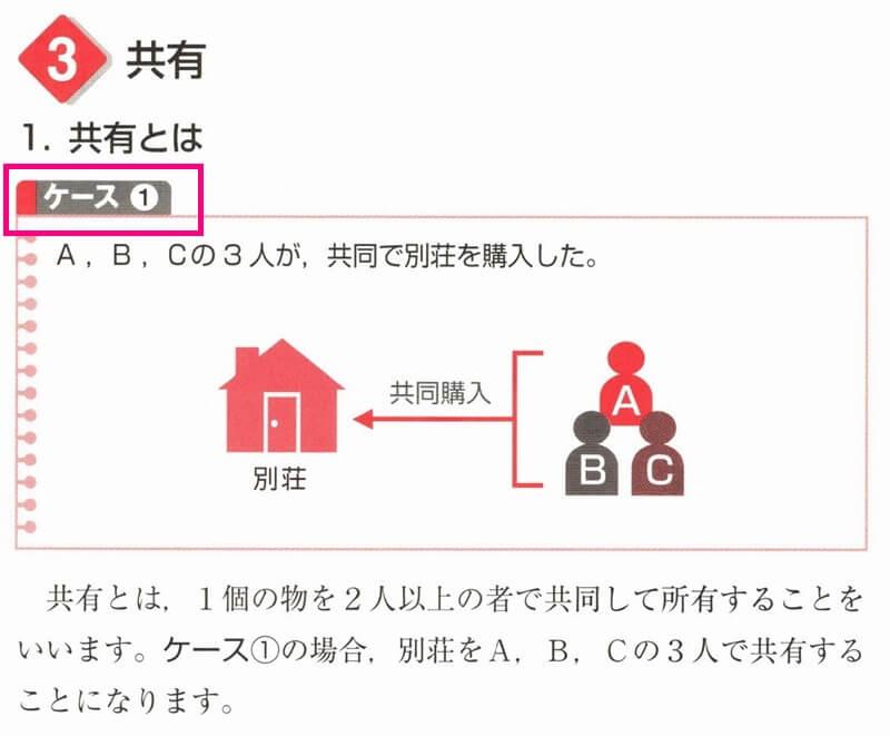 『宅建士 速習レッスン』設例でイメージを湧かせてから解説するスタイル3