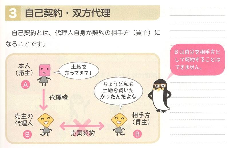 『きほnの宅建士 合格テキスト』本編部分