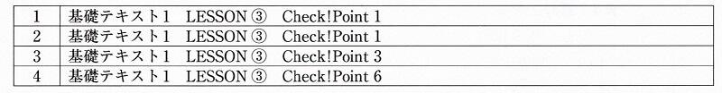 ユーキャン宅建通信講座 添削課題集 添削レポート テキストとの対応を示した表