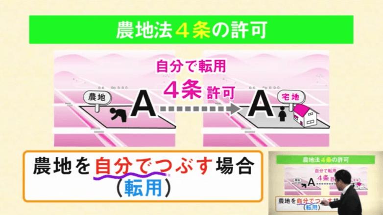 ユーキャン宅建士講座 実戦テキスト 解説動画2