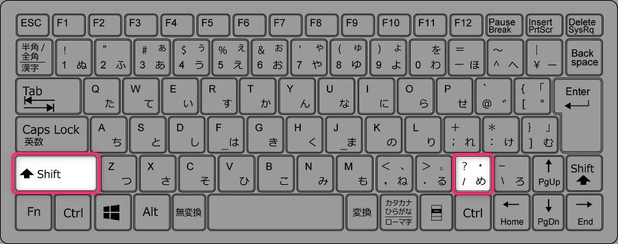 ドイツ語のキーボード設定で半角アンダーバーを入力