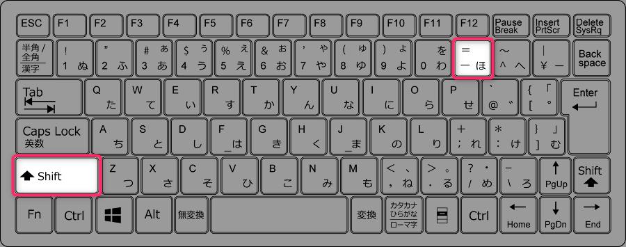 フランス語(カナダマルチリンガル標準)のキーボード設定で半角アンダーバーを入力